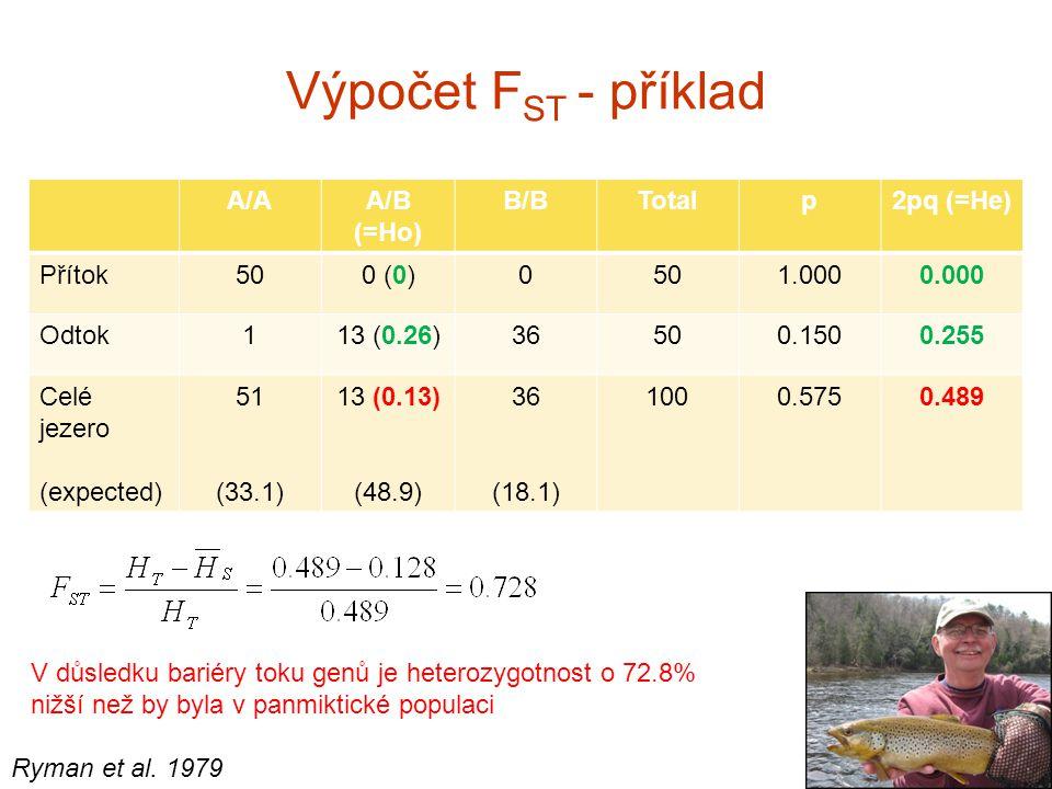 Výpočet FST - příklad A/A A/B (=Ho) B/B Total p 2pq (=He) Přítok 50