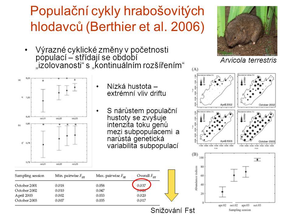 Populační cykly hrabošovitých hlodavců (Berthier et al. 2006)