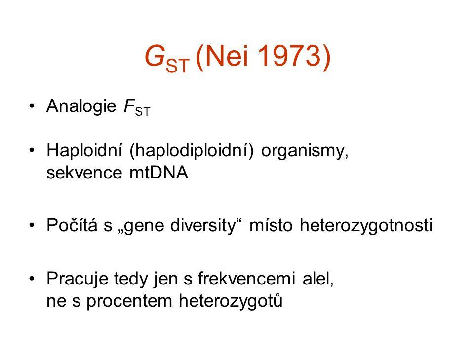 """GST (Nei 1973) Analogie FST. Haploidní (haplodiploidní) organismy, sekvence mtDNA. Počítá s """"gene diversity místo heterozygotnosti."""