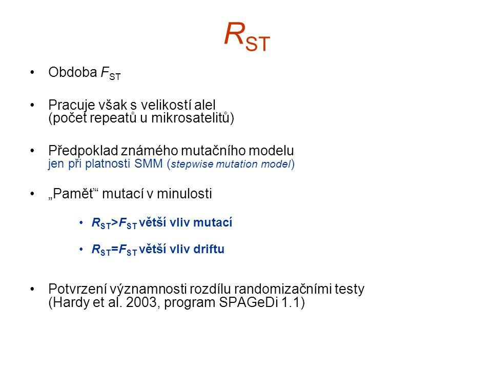 RST Obdoba FST. Pracuje však s velikostí alel (počet repeatů u mikrosatelitů)