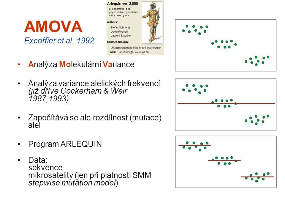 AMOVA Excoffier et al. 1992 Analýza Molekulární Variance