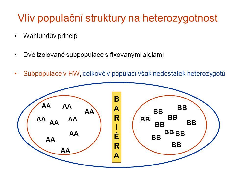 Vliv populační struktury na heterozygotnost