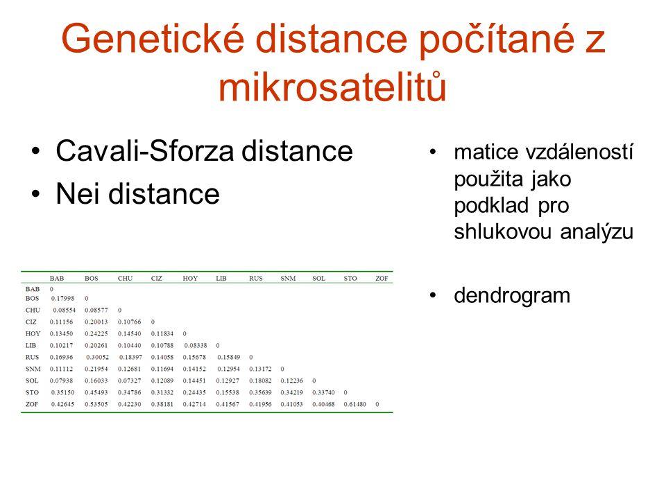 Genetické distance počítané z mikrosatelitů