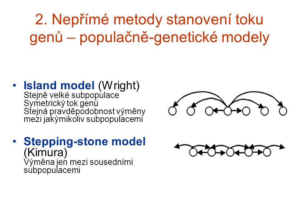 2. Nepřímé metody stanovení toku genů – populačně-genetické modely