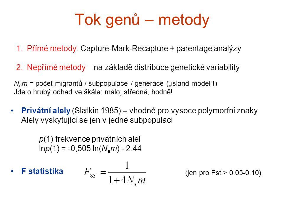 Tok genů – metody Přímé metody: Capture-Mark-Recapture + parentage analýzy. Nepřímé metody – na základě distribuce genetické variability.