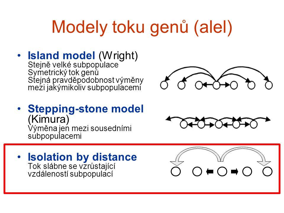 Modely toku genů (alel)