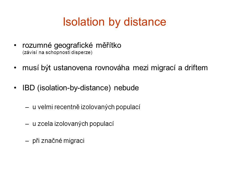 Isolation by distance rozumné geografické měřítko (závisí na schopnosti disperze) musí být ustanovena rovnováha mezi migrací a driftem.