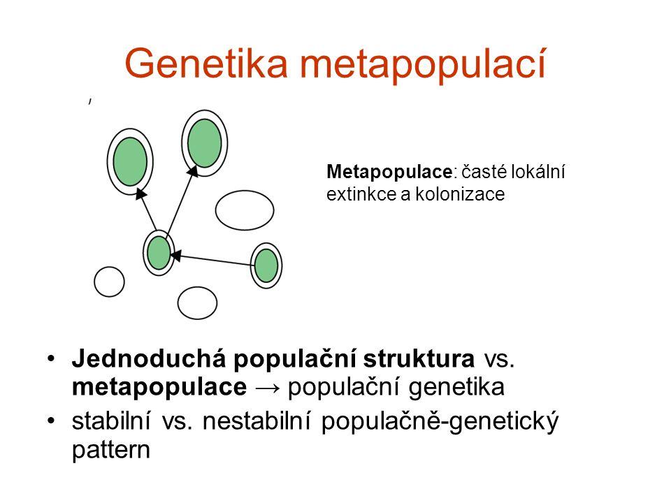 Genetika metapopulací