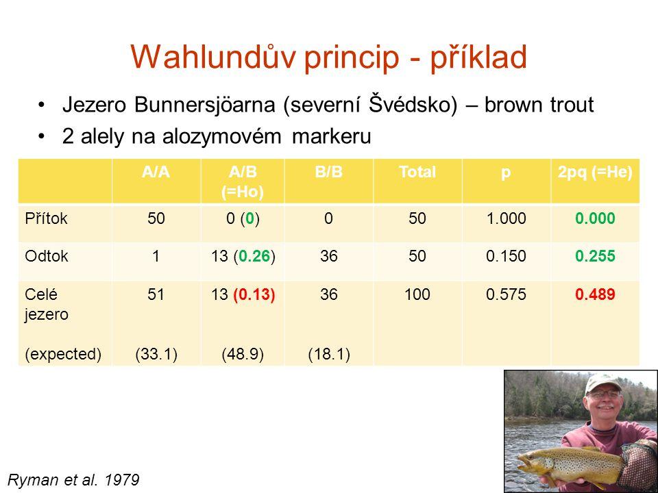 Wahlundův princip - příklad