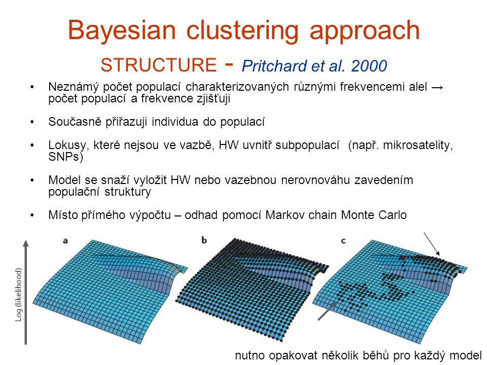 Bayesian clustering approach STRUCTURE - Pritchard et al. 2000