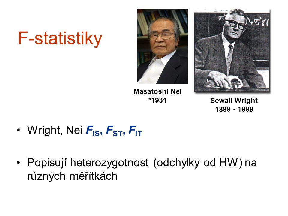 F-statistiky Wright, Nei FIS, FST, FIT