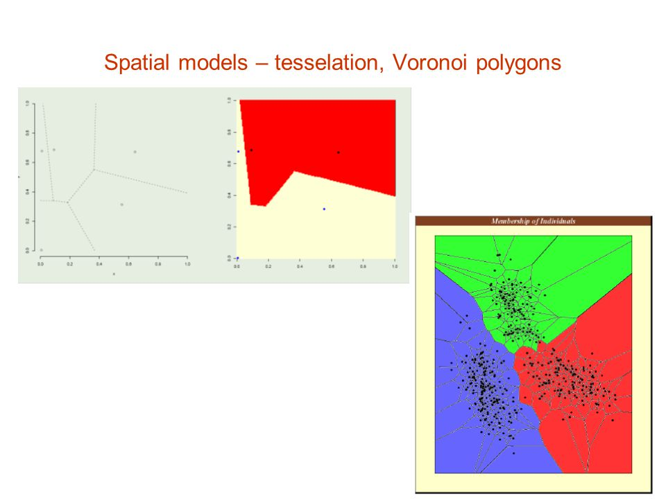 Spatial models – tesselation, Voronoi polygons