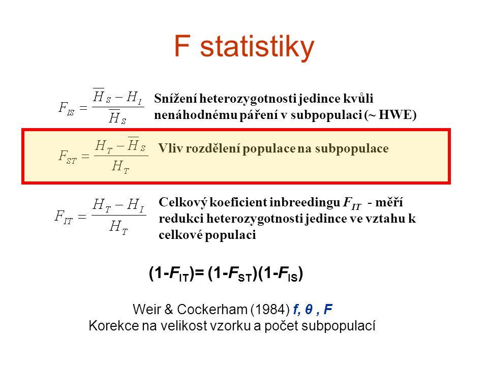 F statistiky (1-FIT)= (1-FST)(1-FIS)