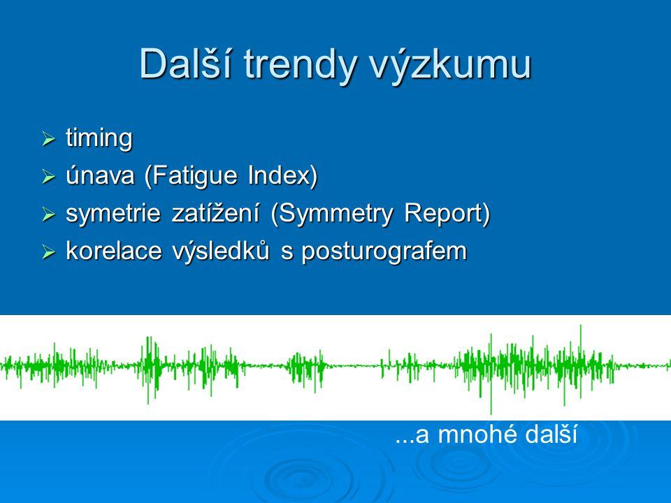 Další trendy výzkumu timing únava (Fatigue Index)