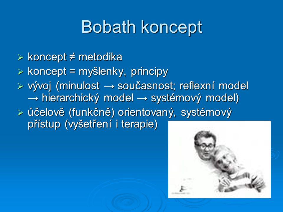 Bobath koncept koncept ≠ metodika koncept = myšlenky, principy