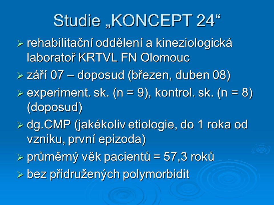 """Studie """"KONCEPT 24 rehabilitační oddělení a kineziologická laboratoř KRTVL FN Olomouc. září 07 – doposud (březen, duben 08)"""