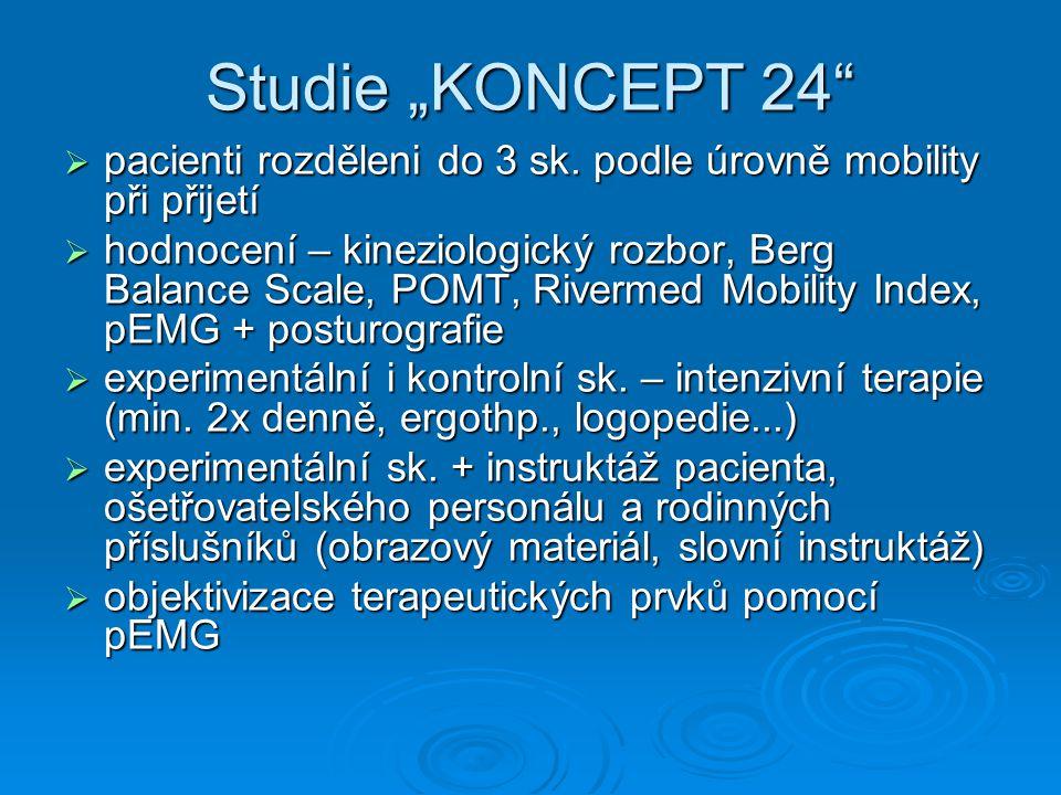 """Studie """"KONCEPT 24 pacienti rozděleni do 3 sk. podle úrovně mobility při přijetí."""