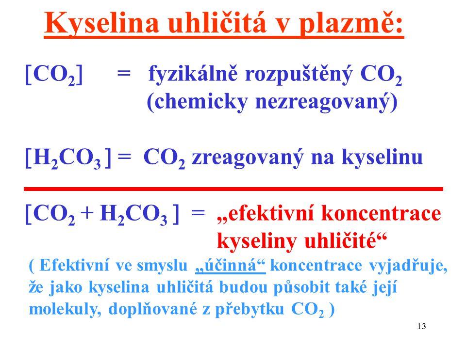 Kyselina uhličitá v plazmě: