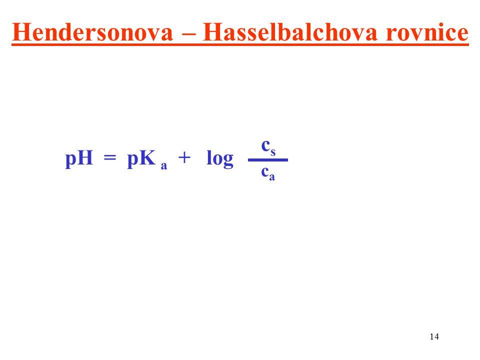 Hendersonova – Hasselbalchova rovnice
