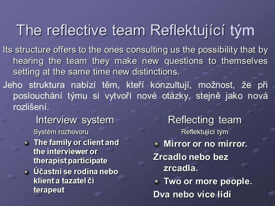 The reflective team Reflektující tým