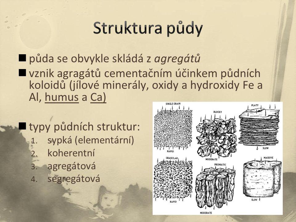 Struktura půdy půda se obvykle skládá z agregátů