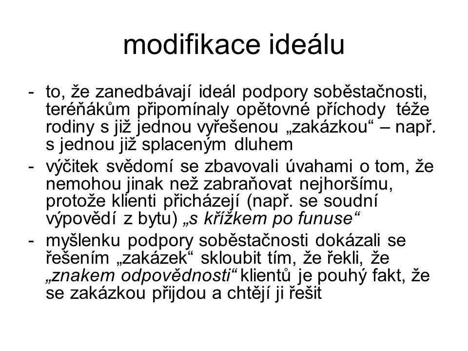 modifikace ideálu