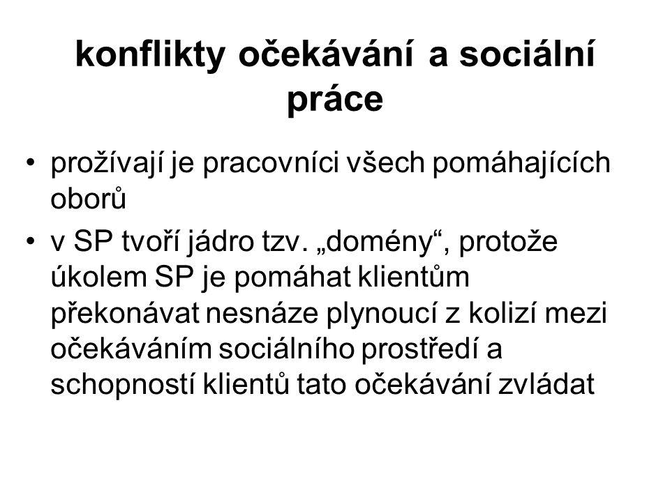 konflikty očekávání a sociální práce