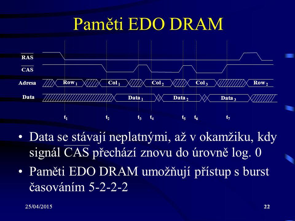 Paměti EDO DRAM RAS. CAS. Adresa. Row 1. Col 1. Col 2. Col 3. Row 2. Data. Data 1. Data 2.