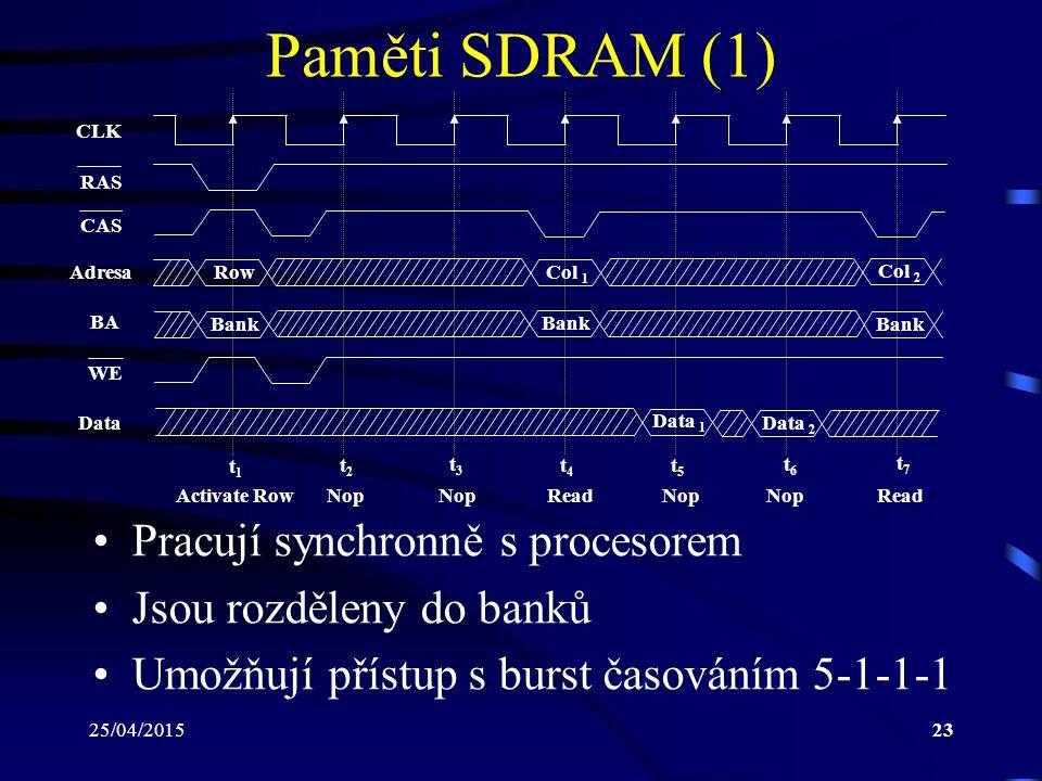 Paměti SDRAM (1) Pracují synchronně s procesorem