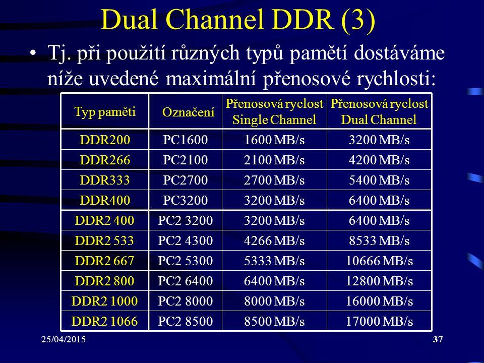 Dual Channel DDR (3) Tj. při použití různých typů pamětí dostáváme níže uvedené maximální přenosové rychlosti: