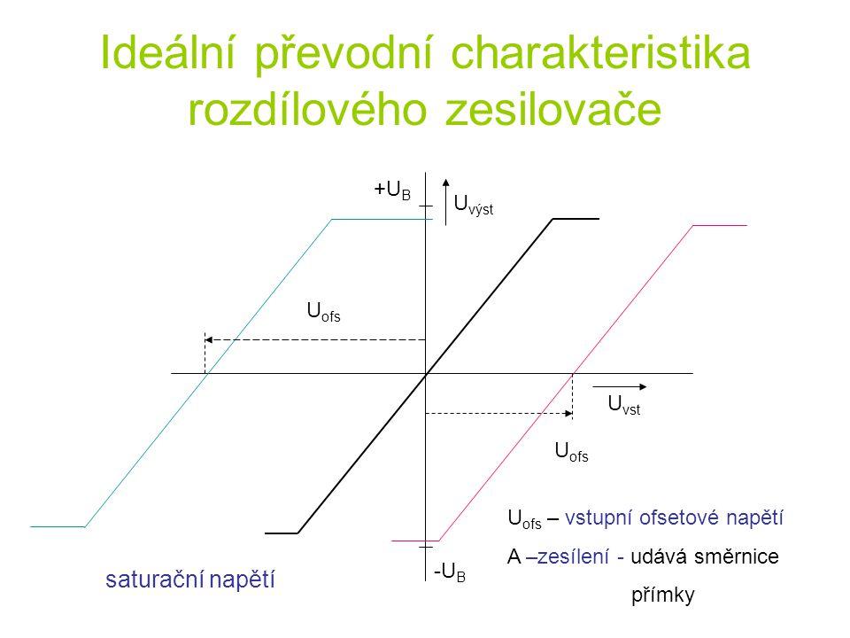Ideální převodní charakteristika rozdílového zesilovače
