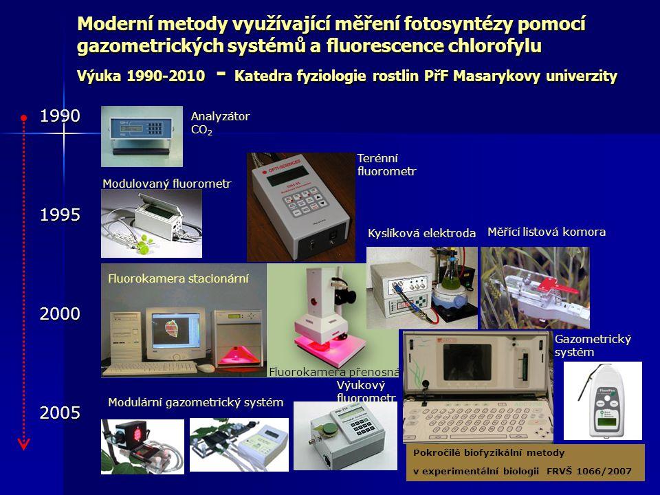 Moderní metody využívající měření fotosyntézy pomocí gazometrických systémů a fluorescence chlorofylu Výuka 1990-2010 - Katedra fyziologie rostlin PřF Masarykovy univerzity