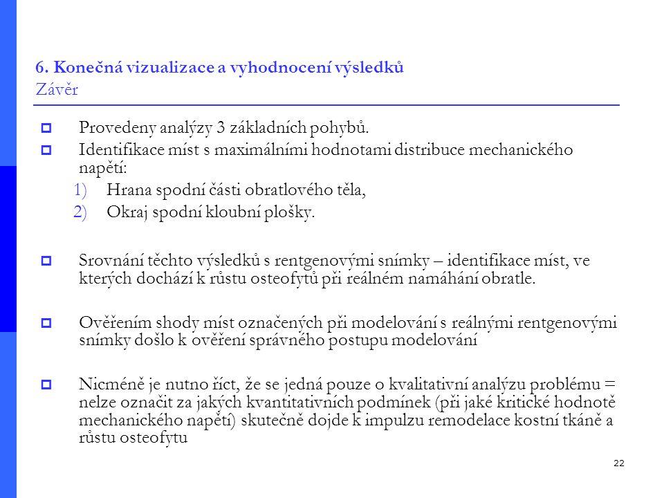 6. Konečná vizualizace a vyhodnocení výsledků Závěr
