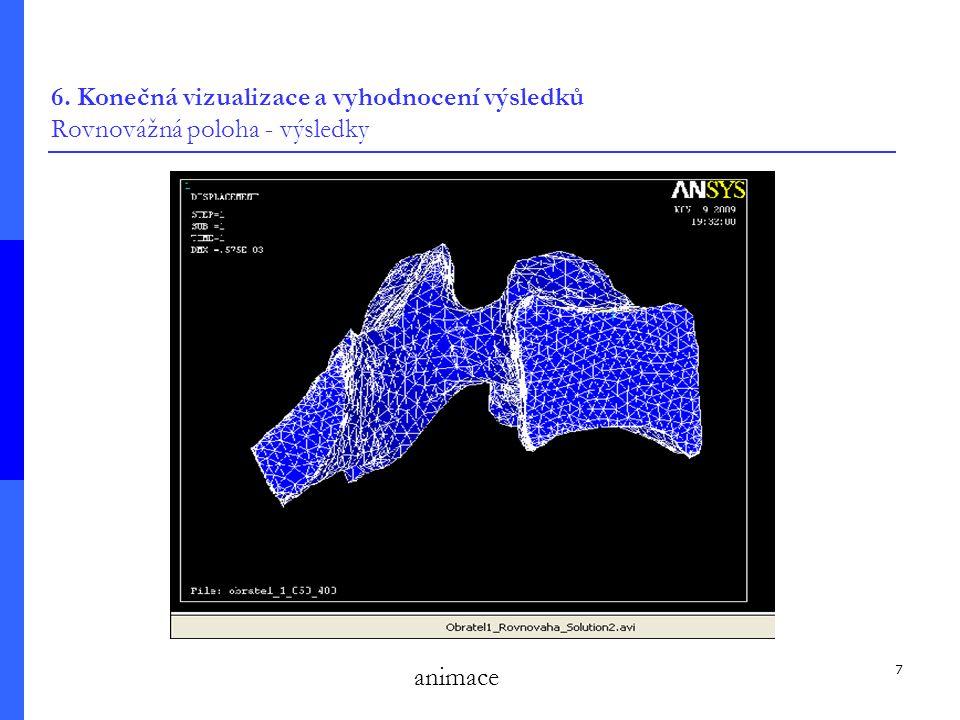 6. Konečná vizualizace a vyhodnocení výsledků Rovnovážná poloha - výsledky