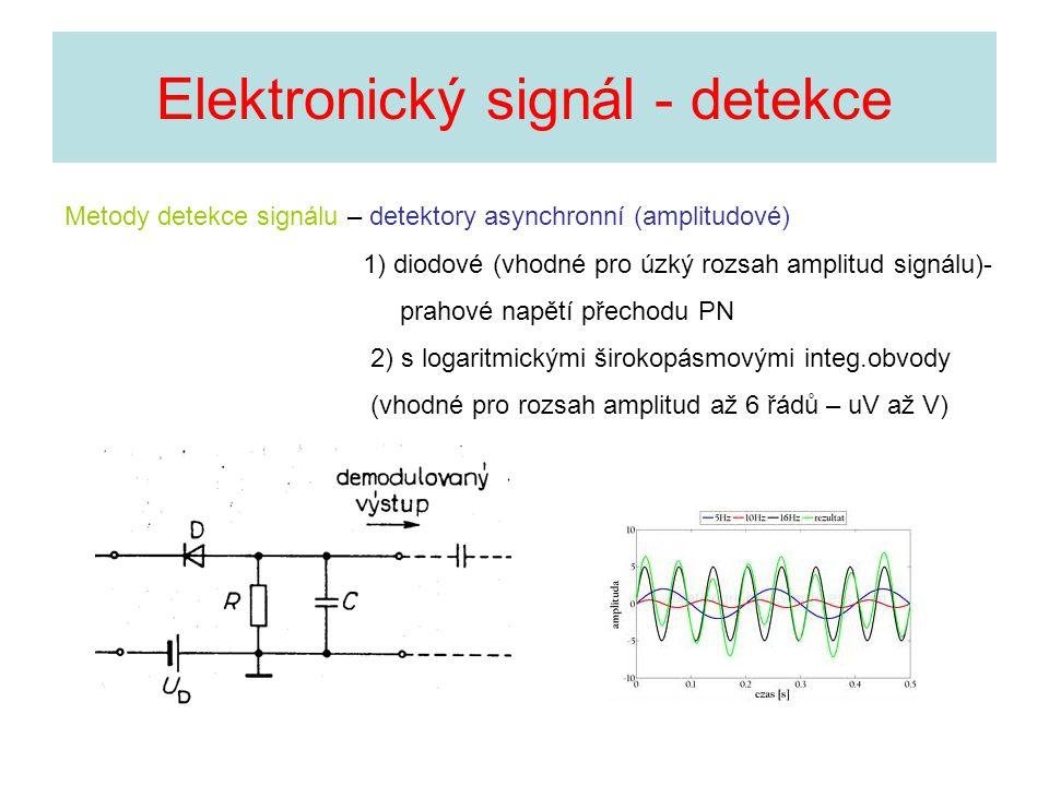 Elektronický signál - detekce