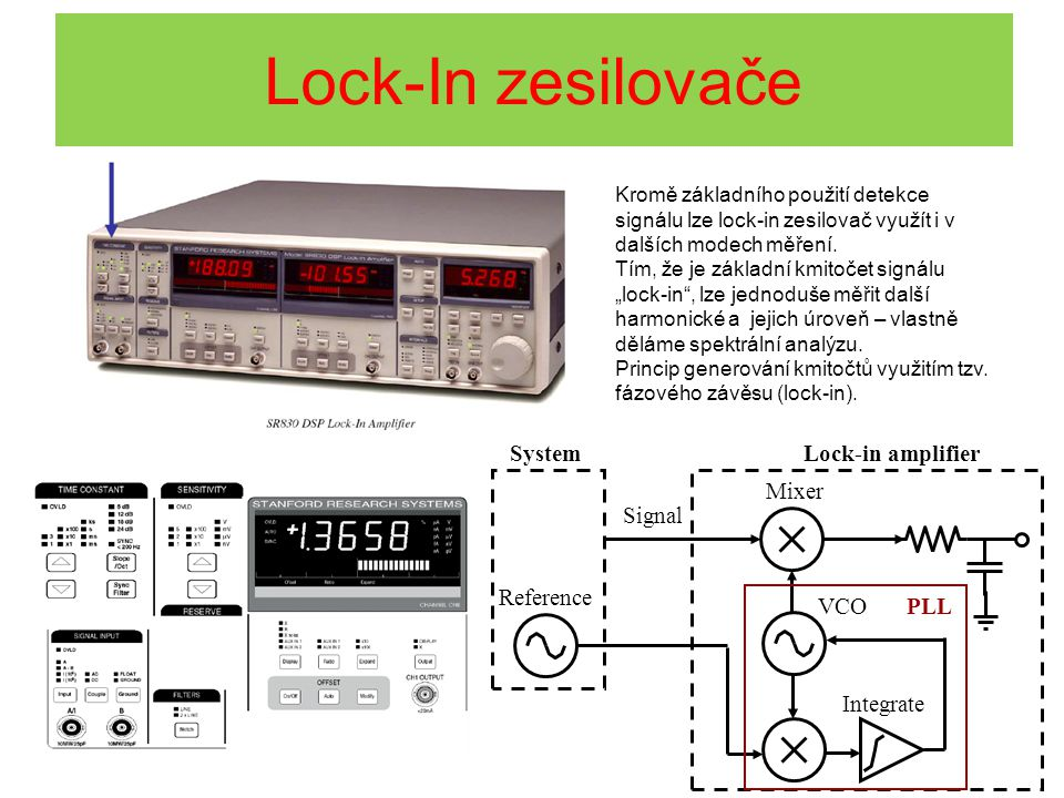 Lock-In zesilovače System Lock-in amplifier Mixer Signal Reference VCO