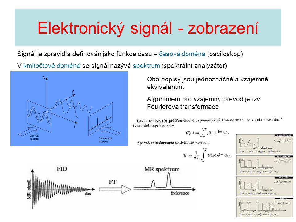 Elektronický signál - zobrazení