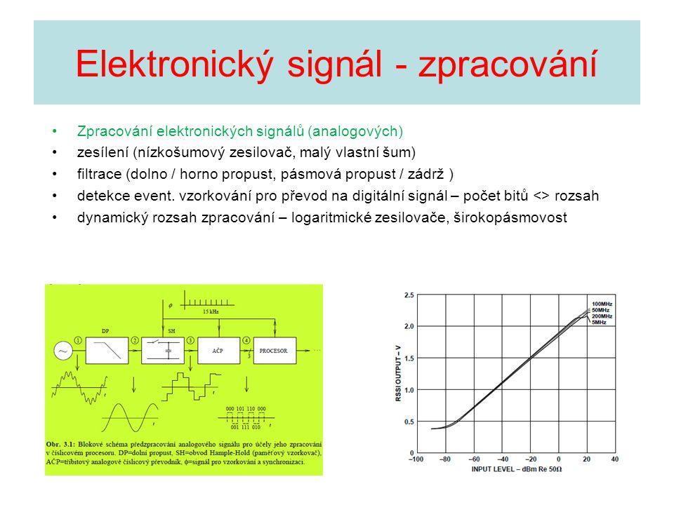 Elektronický signál - zpracování