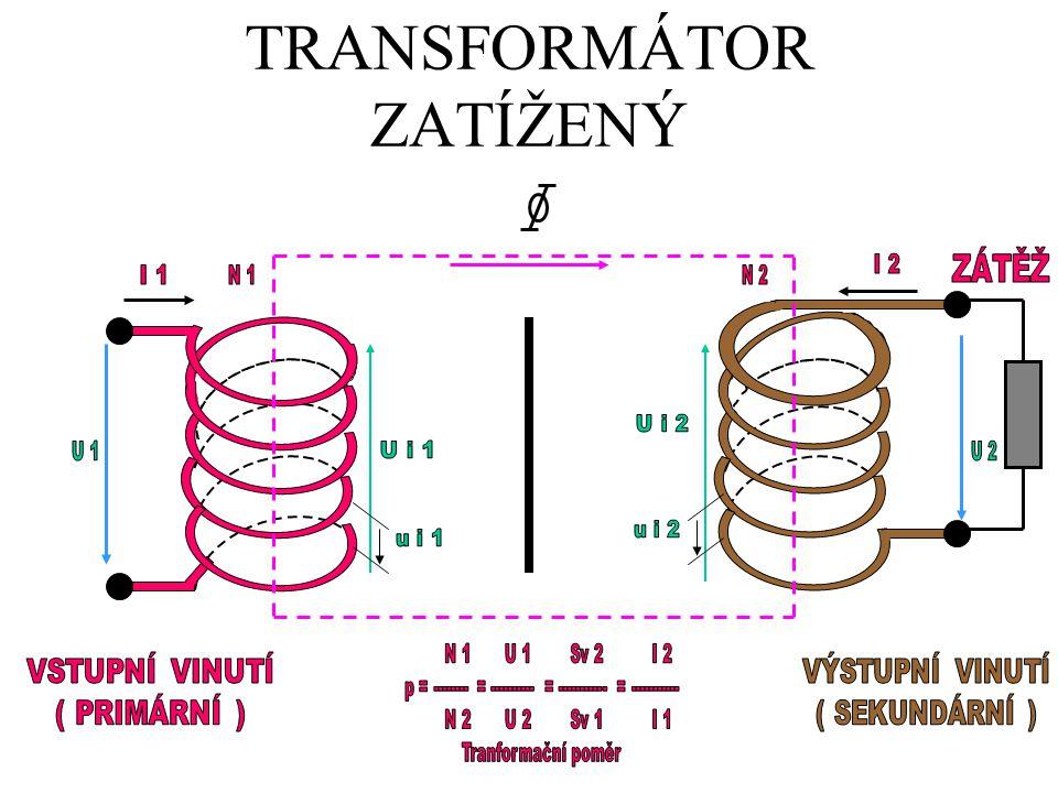 TRANSFORMÁTOR ZATÍŽENÝ