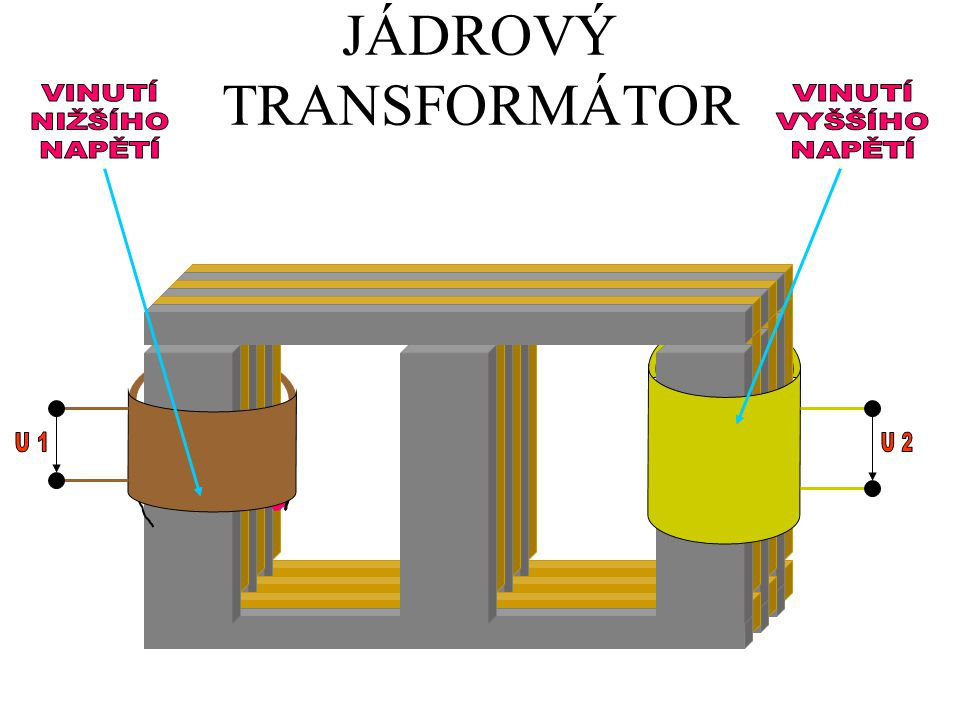 JÁDROVÝ TRANSFORMÁTOR