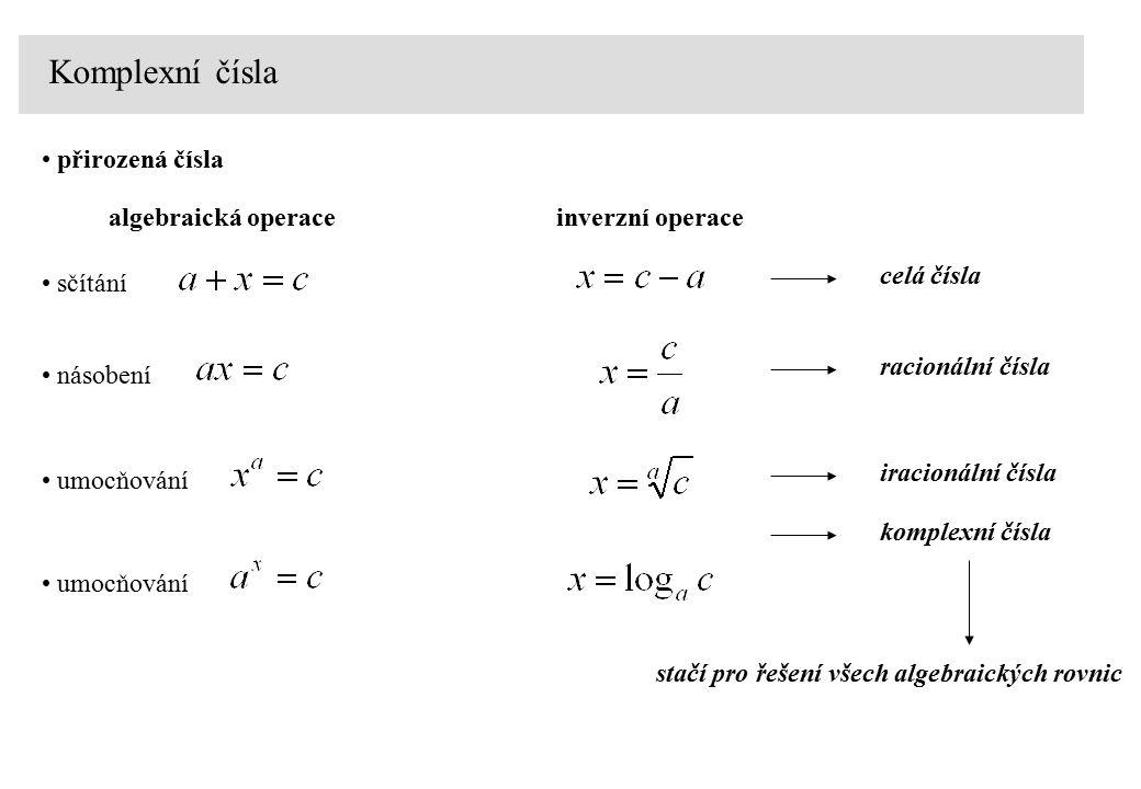 Komplexní čísla přirozená čísla algebraická operace inverzní operace