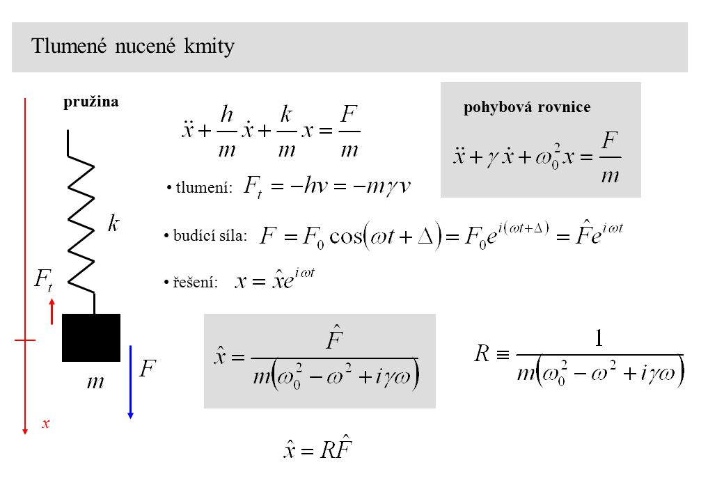 Tlumené nucené kmity pružina pohybová rovnice tlumení: budící síla: