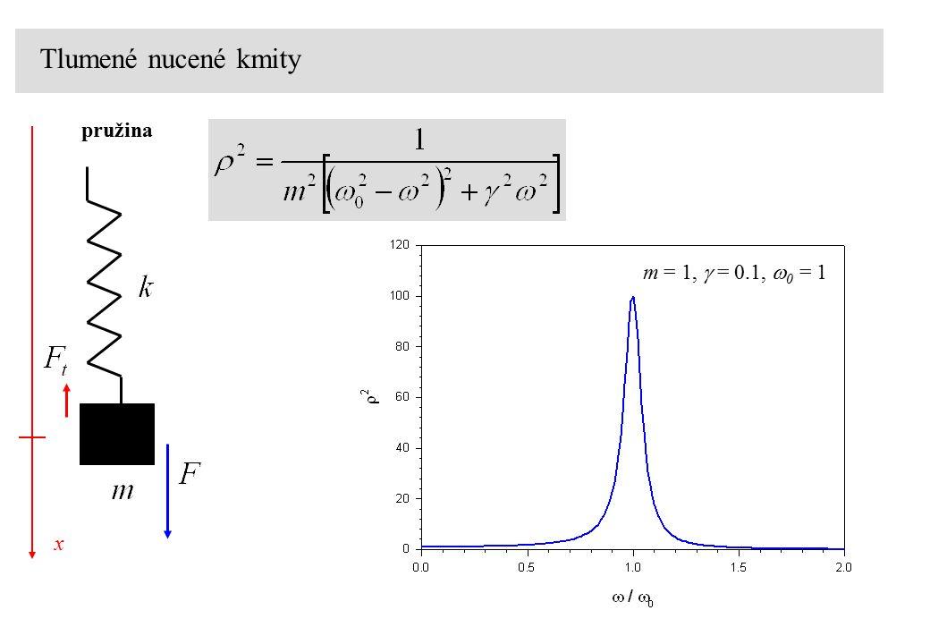 Tlumené nucené kmity pružina m = 1, g = 0.1, w0 = 1 x