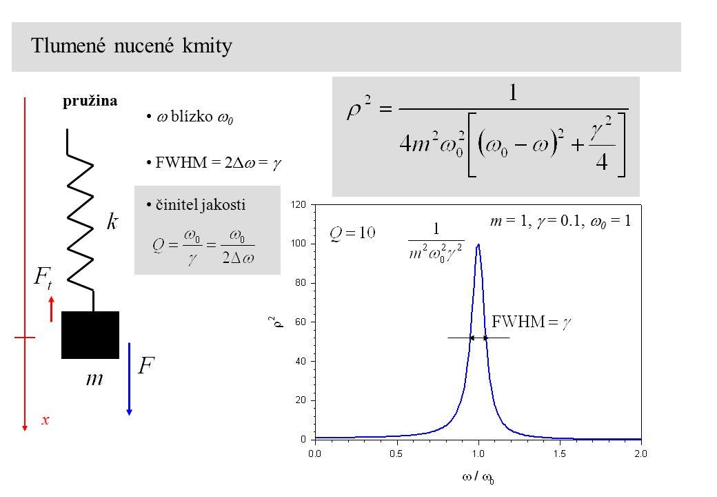 Tlumené nucené kmity pružina w blízko w0 FWHM = 2Dw = g
