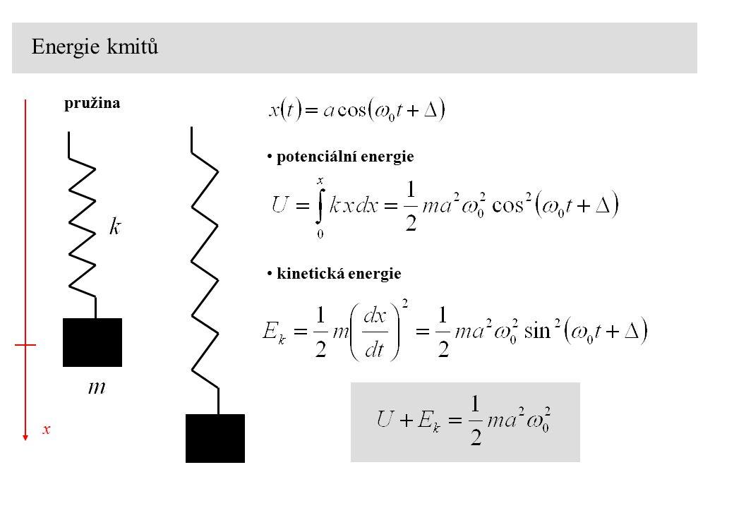 Energie kmitů pružina potenciální energie kinetická energie x
