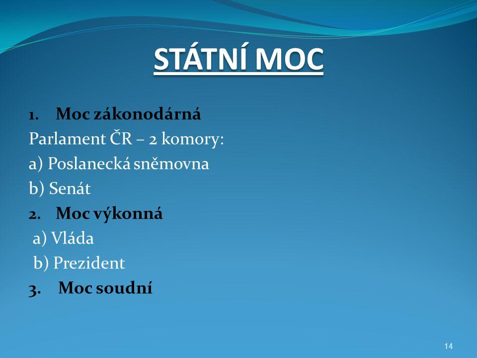 STÁTNÍ MOC Moc zákonodárná Parlament ČR – 2 komory: