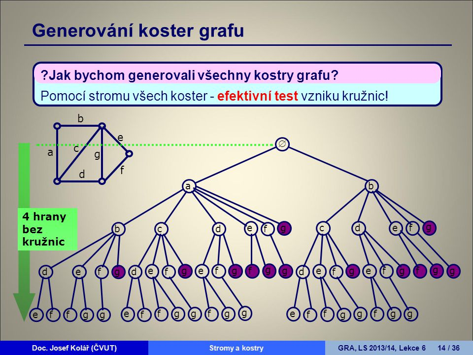 Generování koster grafu