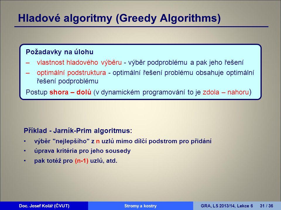 Hladové algoritmy (Greedy Algorithms)