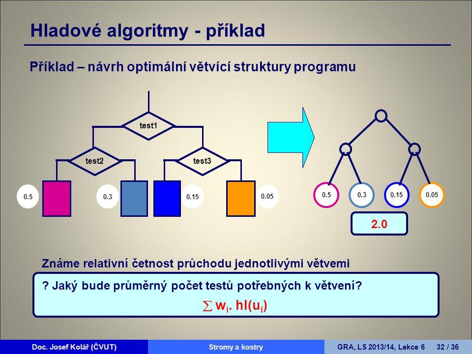 Hladové algoritmy - příklad