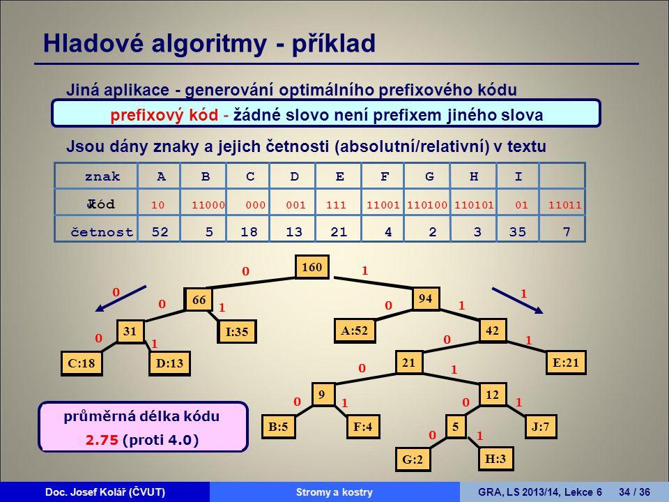 prefixový kód - žádné slovo není prefixem jiného slova